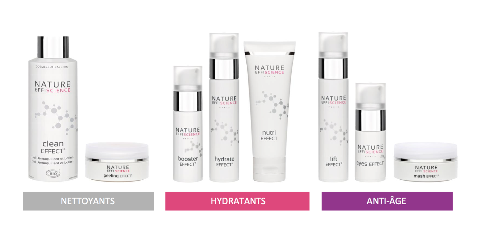 Gamme nature effiscience